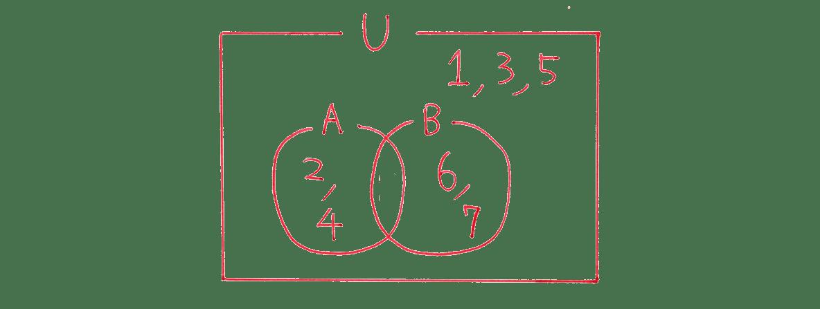 高校数学Ⅰ 数と式70 例題の答え 集合の図の部分 8だけ消す