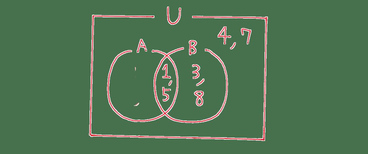 高校数学Ⅰ 数と式70 練習の答え 集合の図の部分 2、6を消す