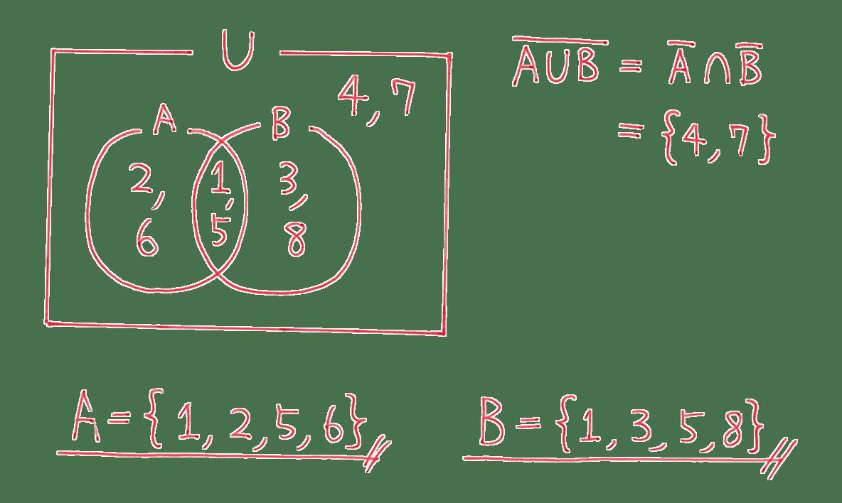 高校数学Ⅰ 数と式70 練習の答え