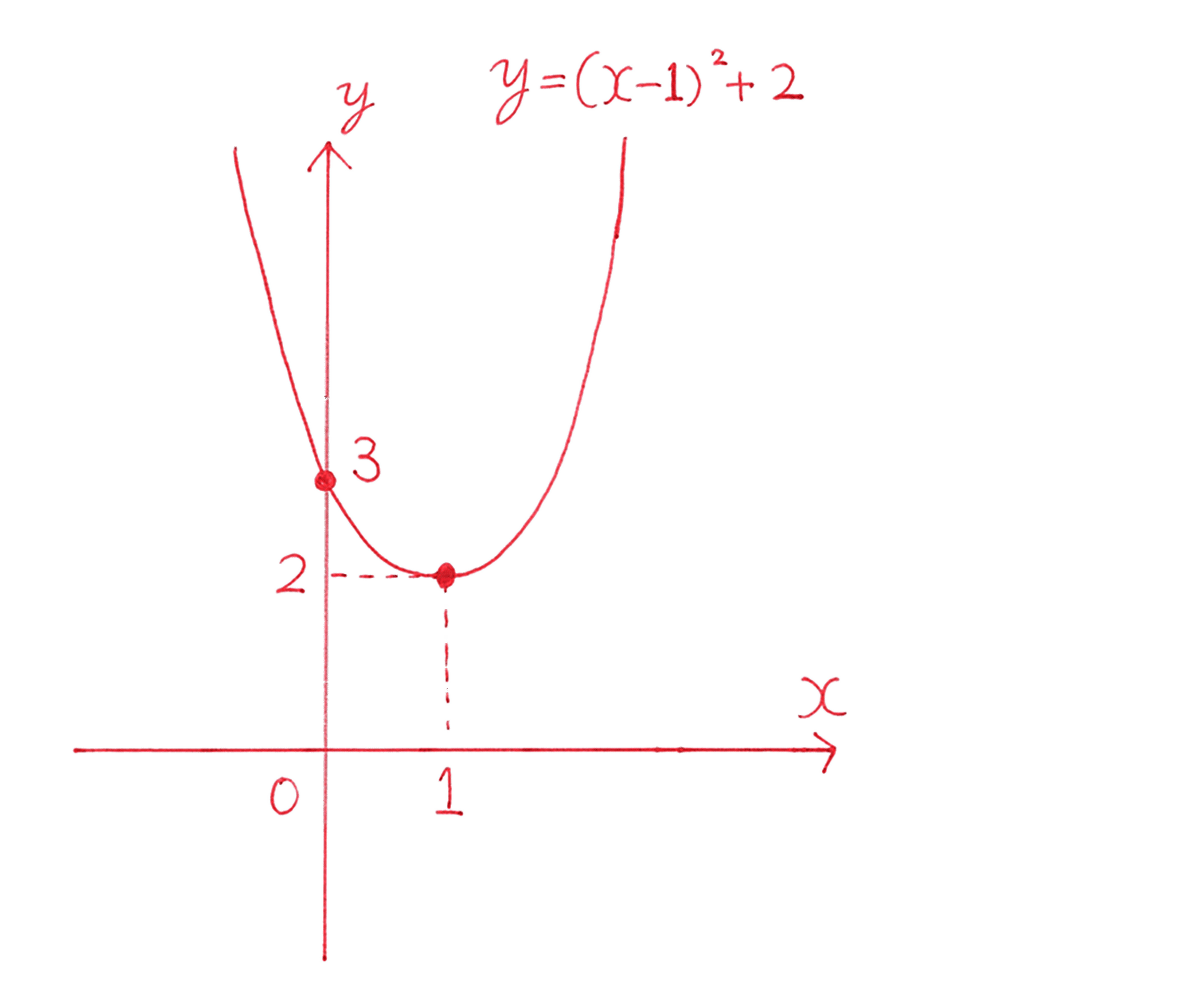 高校数学Ⅰ 2次関数10 例題の答え