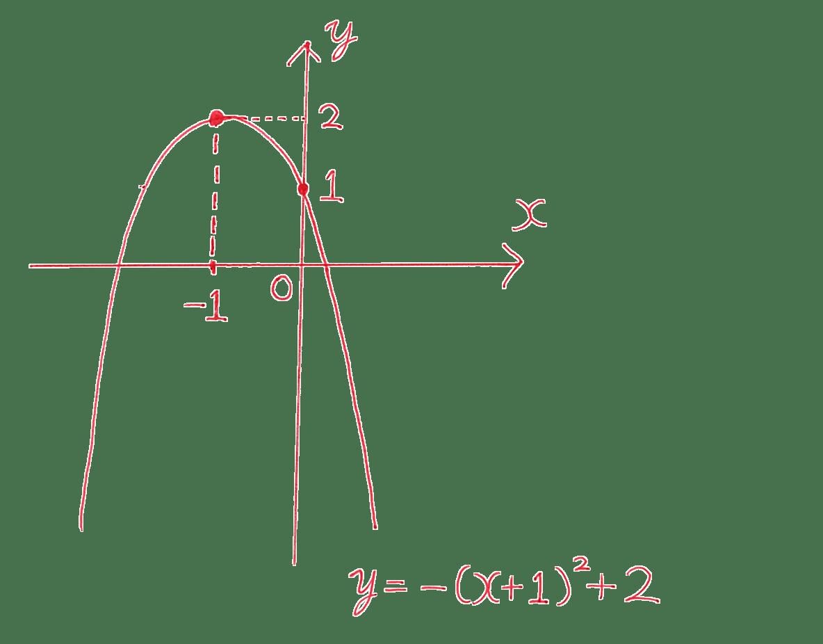 高校数学Ⅰ 2次関数11 練習の答え
