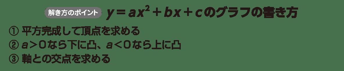 高校数学Ⅰ 2次関数15 ポイント