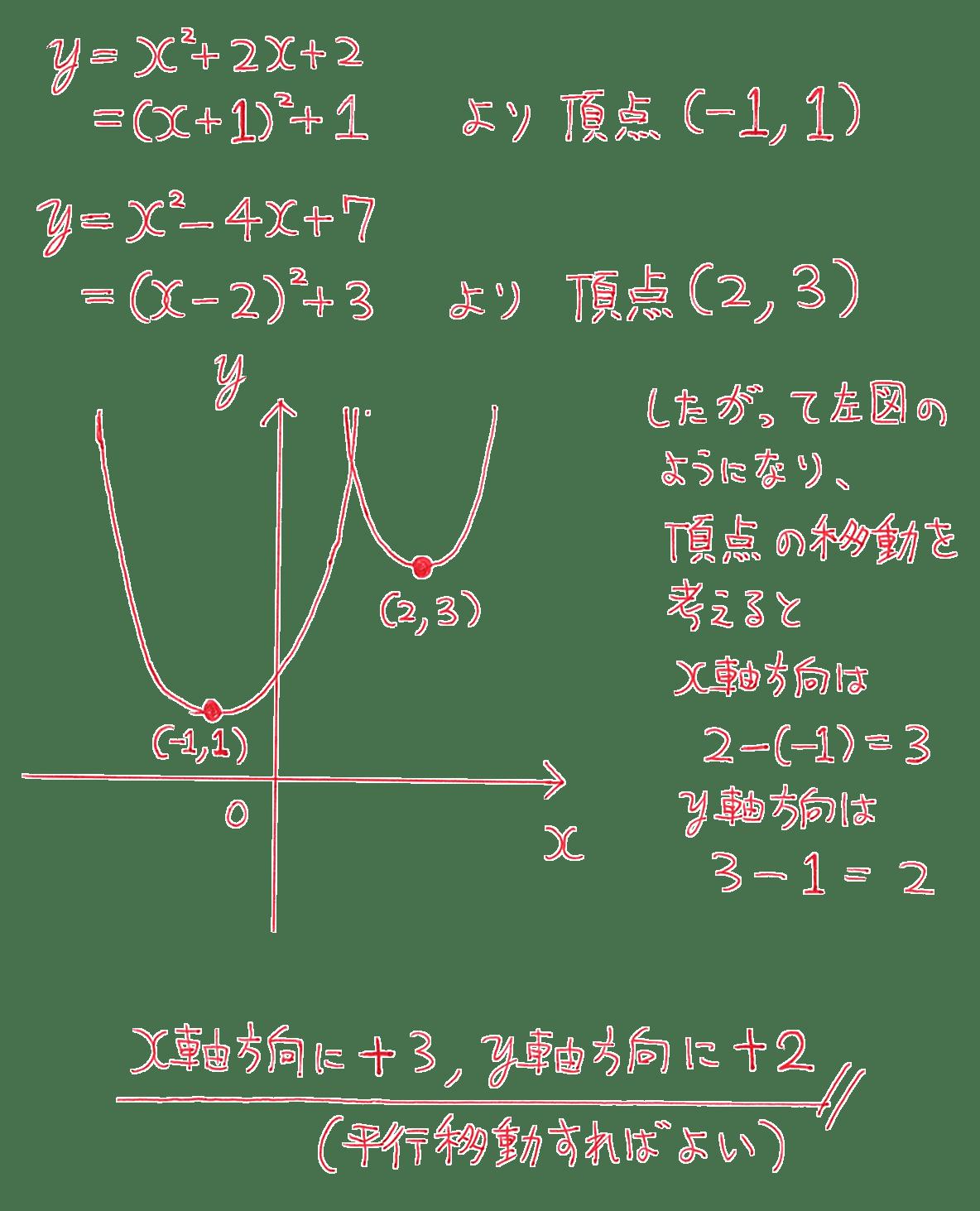 高校数学Ⅰ 2次関数16 練習の答え