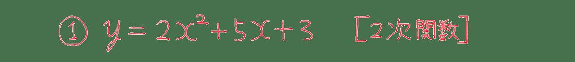 高校数学Ⅰ 2次関数1 例題①の答え (1行目)