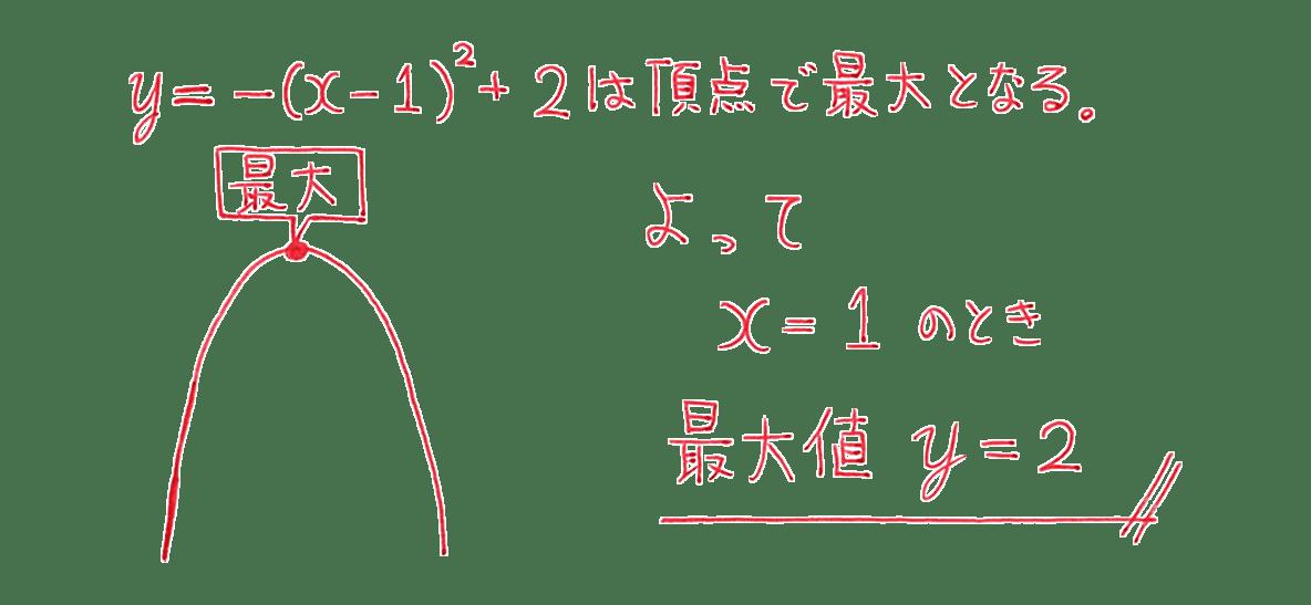 高校数学Ⅰ 2次関数20 例題の答え
