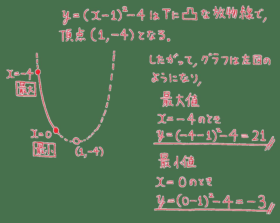 高校数学Ⅰ 2次関数22 例題の答え