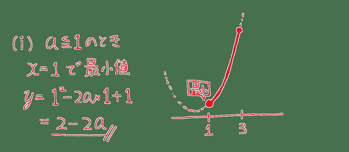 高校数学Ⅰ 2次関数23 練習の答え(ⅰ)のみ