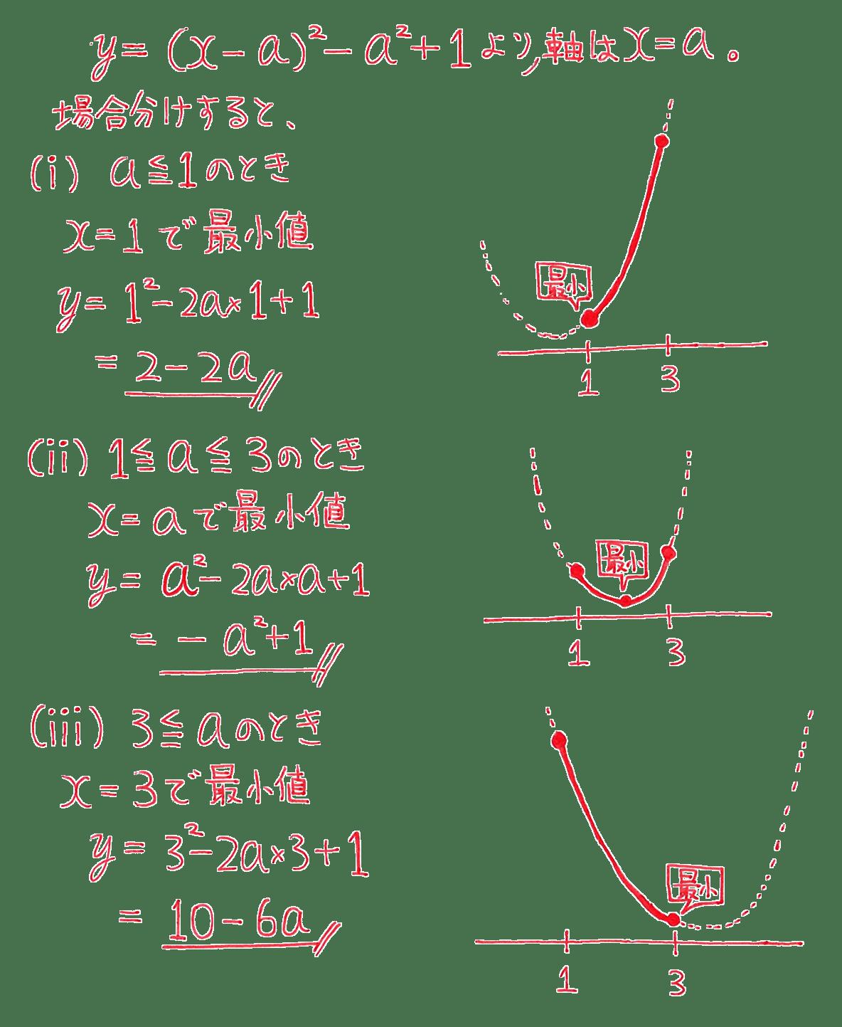 高校数学Ⅰ 2次関数23 練習の答え