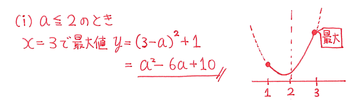 高校数学Ⅰ 2次関数24 例題の答え(ⅰ)のみ