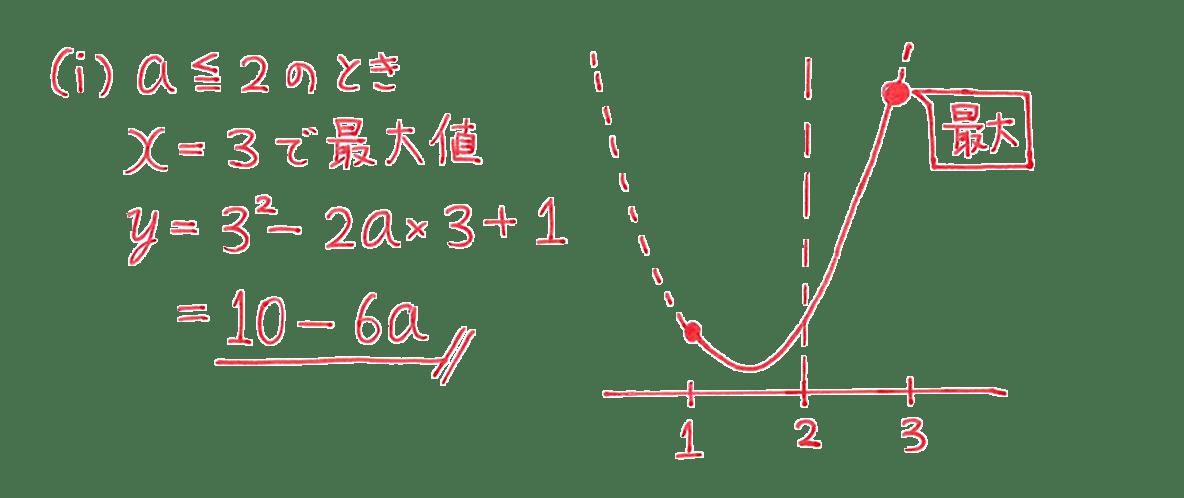 高校数学Ⅰ 2次関数24 練習の答え(ⅰ)のみ