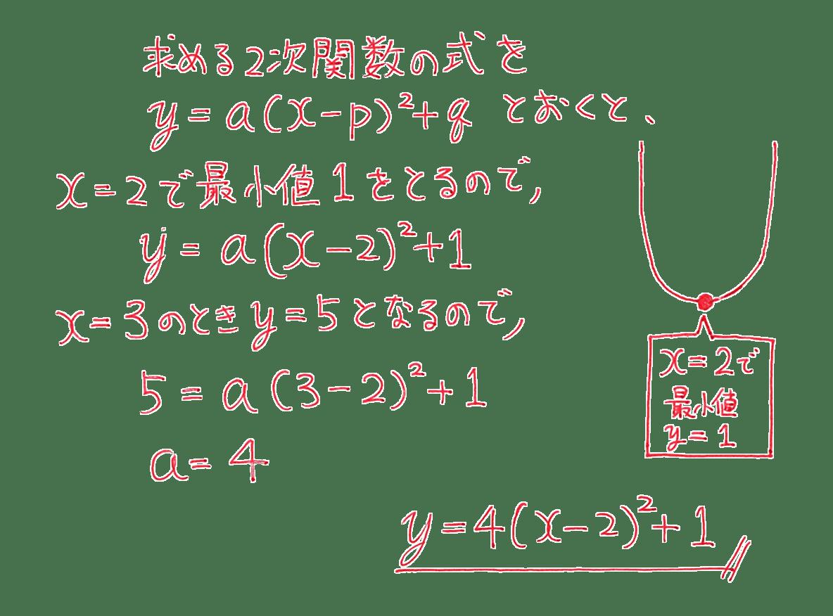 高校数学Ⅰ 2次関数28 例題の答え