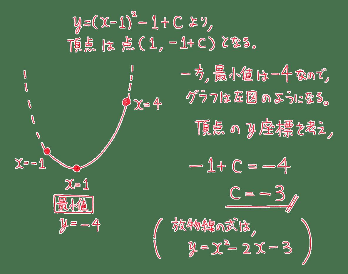 高校数学Ⅰ 2次関数29 例題の答え