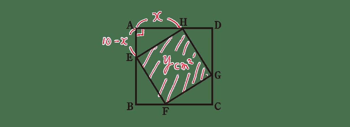 高校数学Ⅰ 2次関数30 例題の答え 問題の図に書き込んだもの