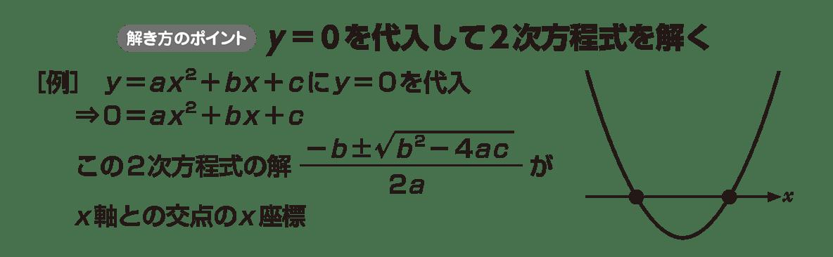 高校数学Ⅰ 2次関数32 ポイント