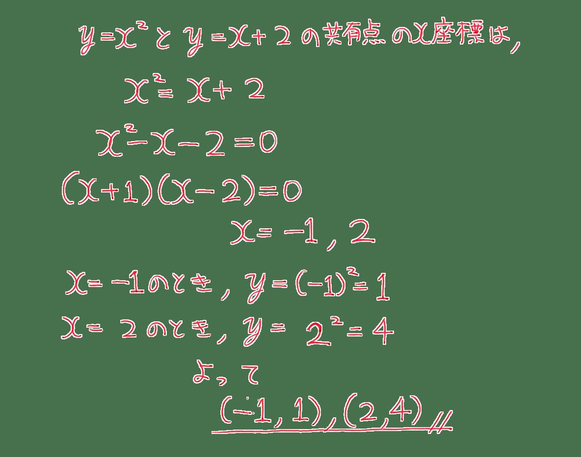 高校数学Ⅰ 2次関数38 例題の答え
