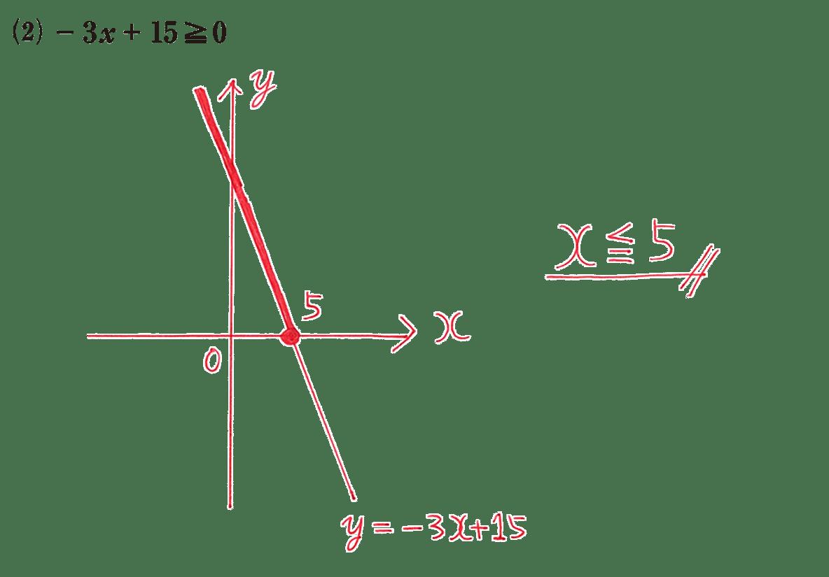 高校数学Ⅰ 2次関数39 練習(2)の答え