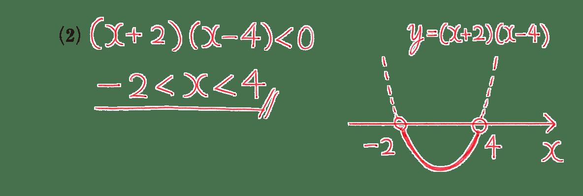 高校数学Ⅰ 2次関数40 例題(2)の答え