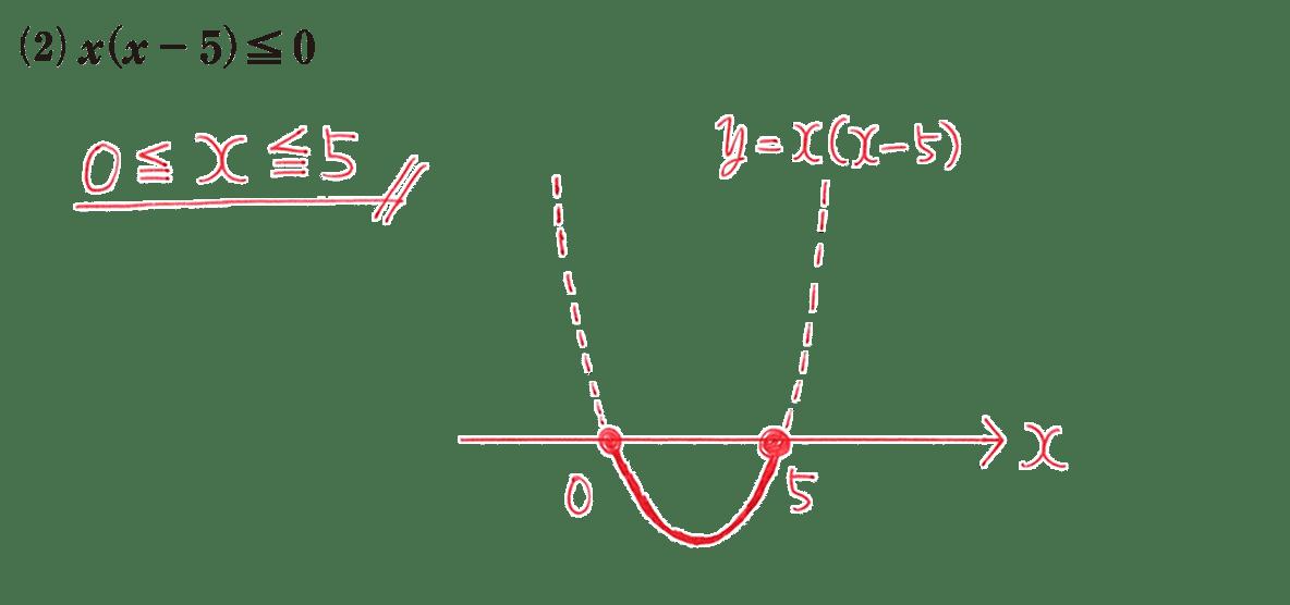高校数学Ⅰ 2次関数40 練習(2)の答え