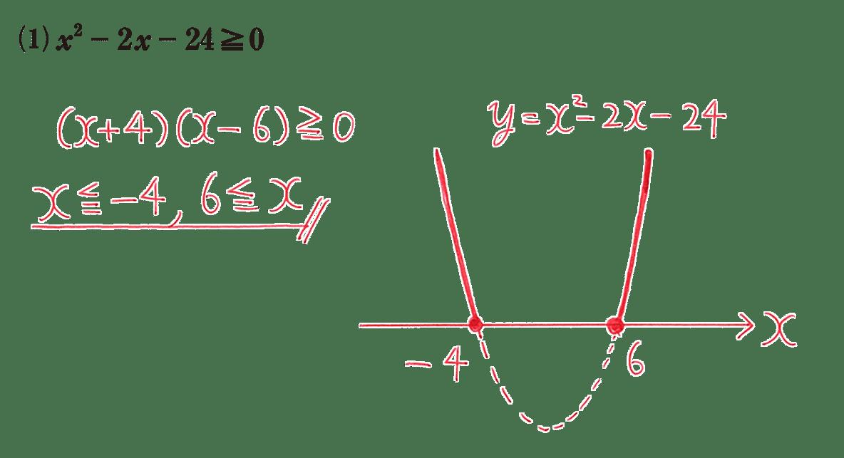 高校数学Ⅰ 2次関数41 練習(1)の答え