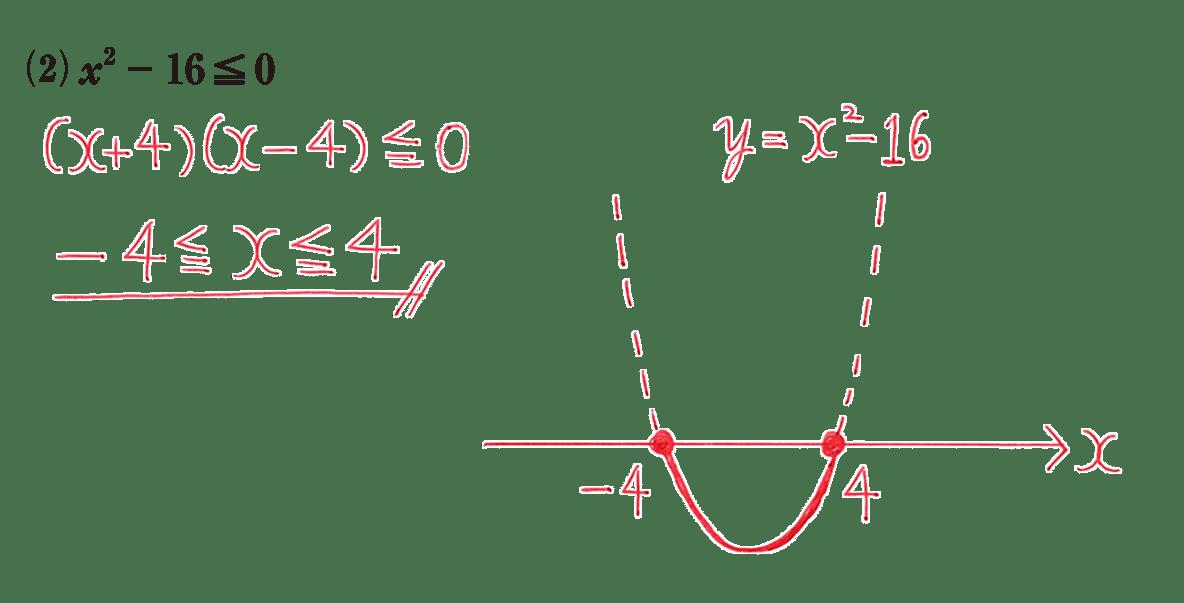 高校数学Ⅰ 2次関数41 練習(2)の答え
