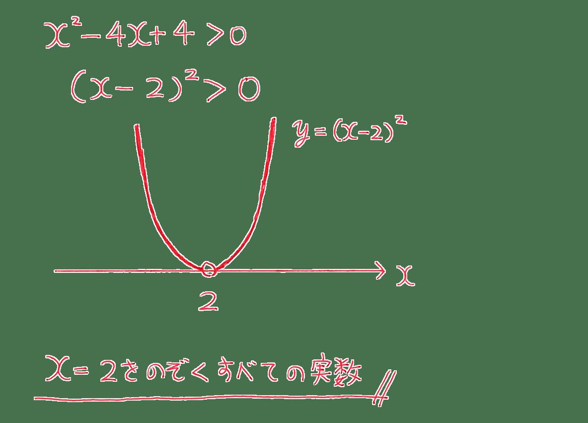 高校数学Ⅰ 2次関数44 例題の答え