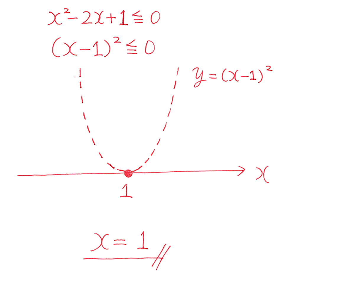 高校数学Ⅰ 2次関数44 練習の答え