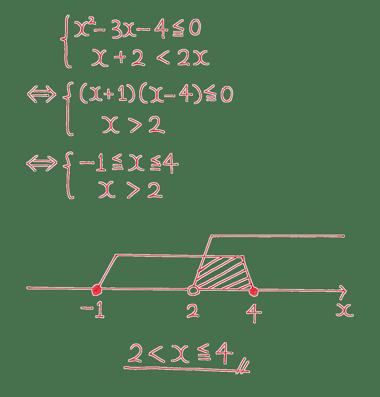 高校数学Ⅰ 2次関数47 例題の答え