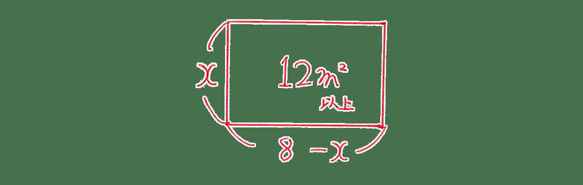 高校数学Ⅰ 2次関数48 例題の答え 長方形の図