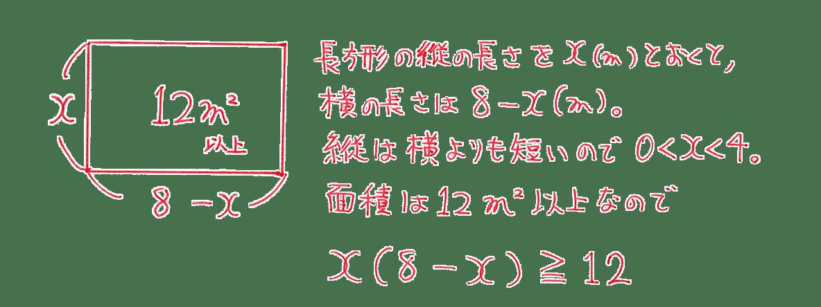 高校数学Ⅰ 2次関数48 例題の答えの途中 1行目から5行目まで