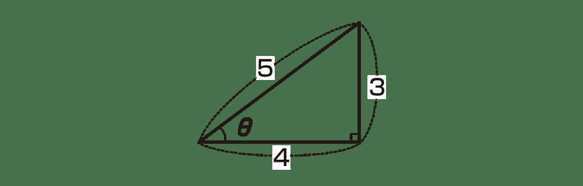 高校数学Ⅰ 三角比3 ポイント 直角三角形の図のみ