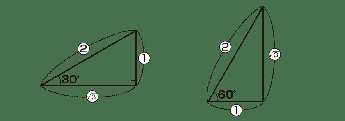 高校数学Ⅰ 三角比4 2つの直角三角形の図のみ