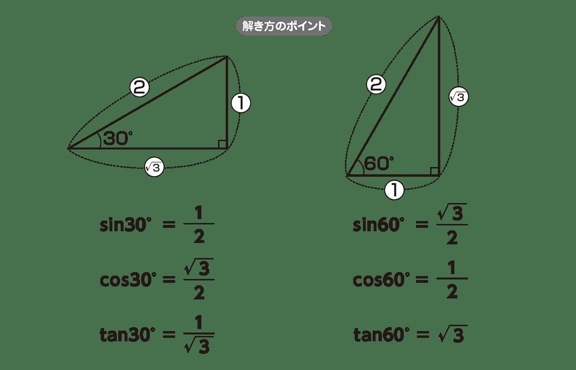 高校数学Ⅰ 三角比4 ポイント