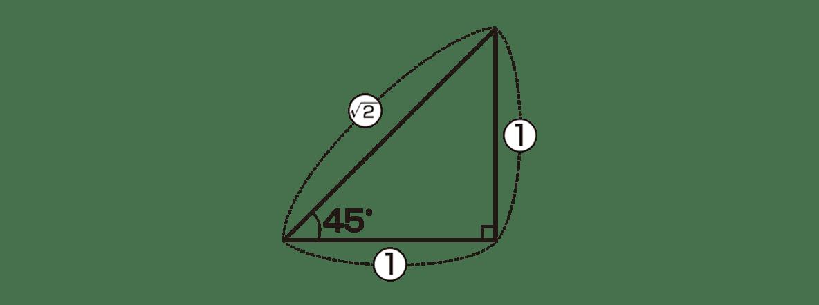 高校数学Ⅰ 三角比5 直角三角形の図のみ
