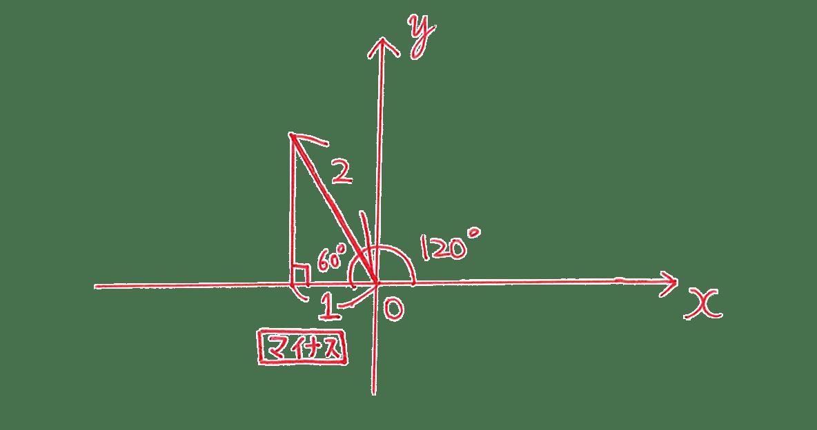 高校数学Ⅰ 三角比11 例題の答え 座標平面の図