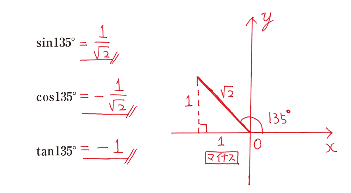 高校数学Ⅰ 三角比12 例題の答え