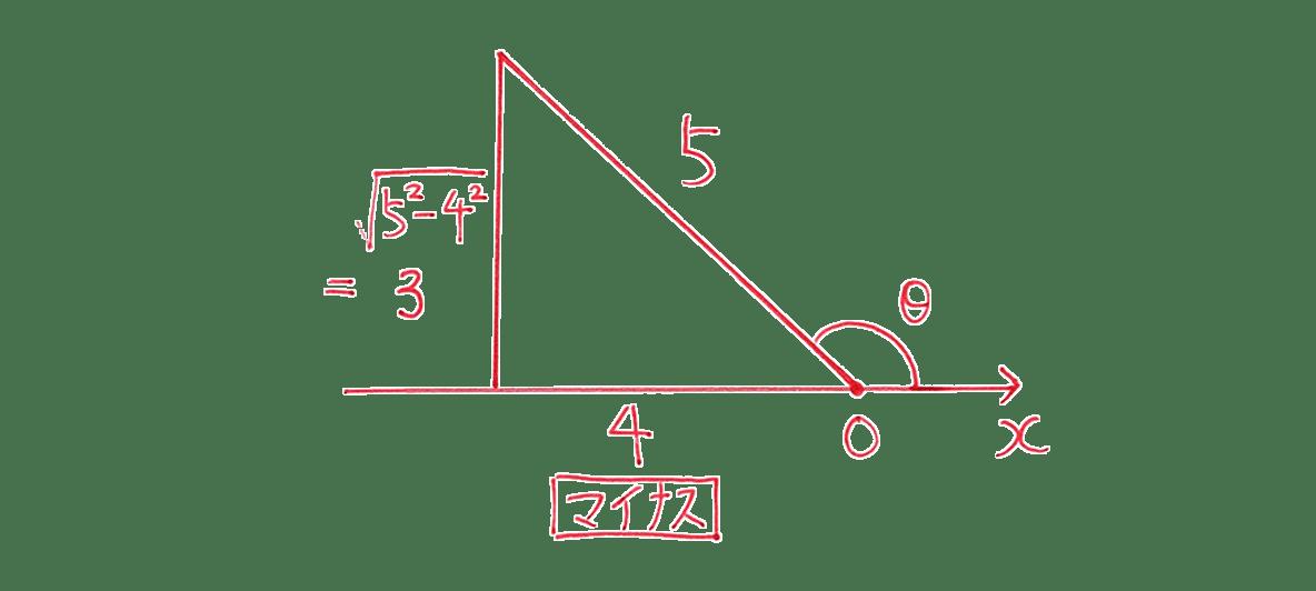 高校数学Ⅰ 三角比17 例題の答え 直角三角形の図
