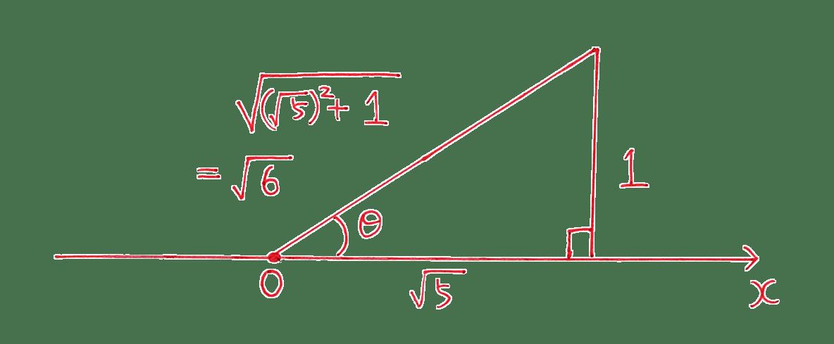 高校数学Ⅰ 三角比17 練習の答え 直角三角形の図