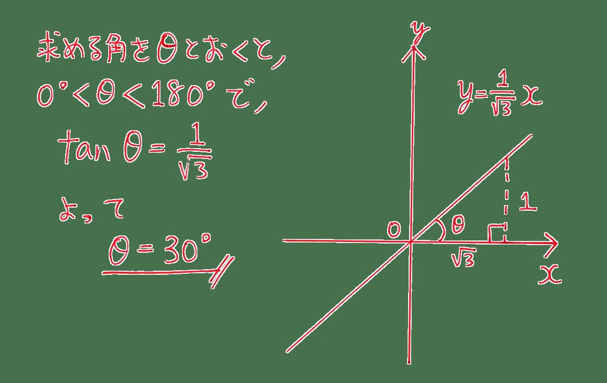 高校数学Ⅰ 三角比19 例題の答え