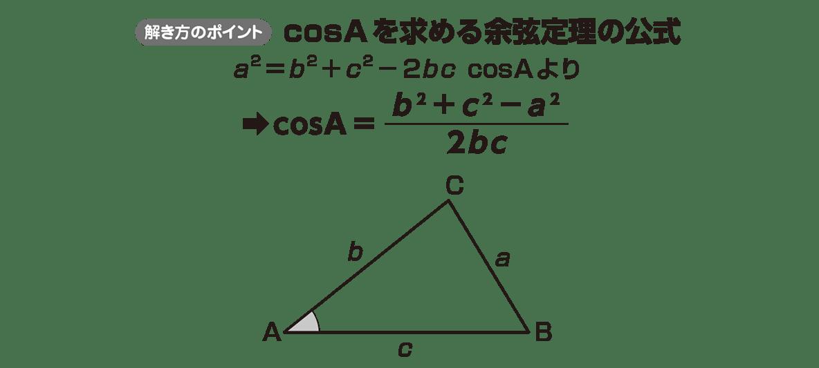 高校数学Ⅰ 三角比23 ポイント