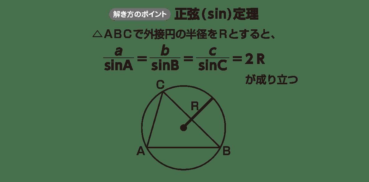 高校数学Ⅰ 三角比21 ポイント
