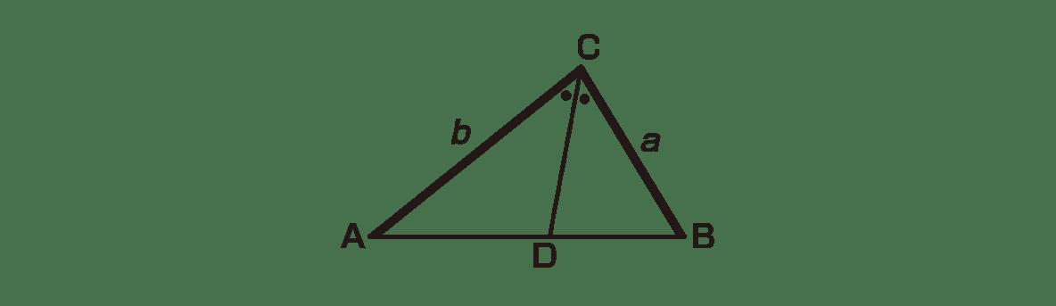 高校数学Ⅰ 三角比34 ポイント 図のみ 右のテキスト不要