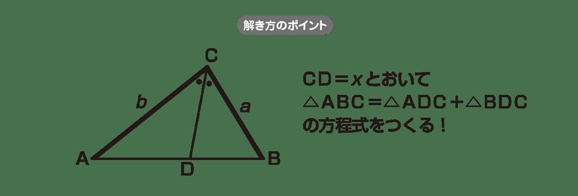 高校数学Ⅰ 三角比34 ポイント