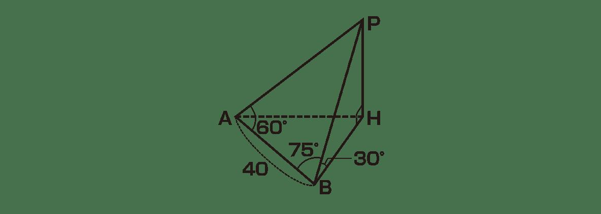 高校数学Ⅰ 三角比35 練習の答え 問題の四面体の図
