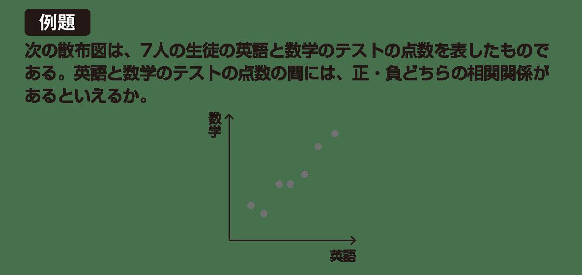 高校数学Ⅰ データ分析13 例題