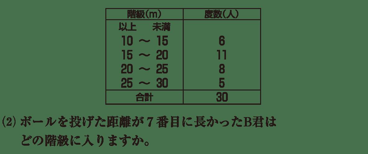 高校数学Ⅰ データ分析1 練習(2)と図