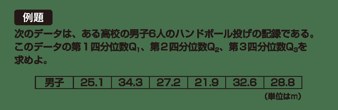 高校数学Ⅰ データ分析6 例題