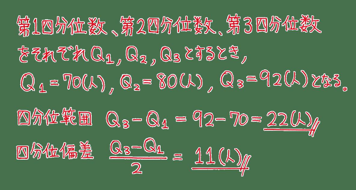 高校数学Ⅰ データ分析7 例題の答え