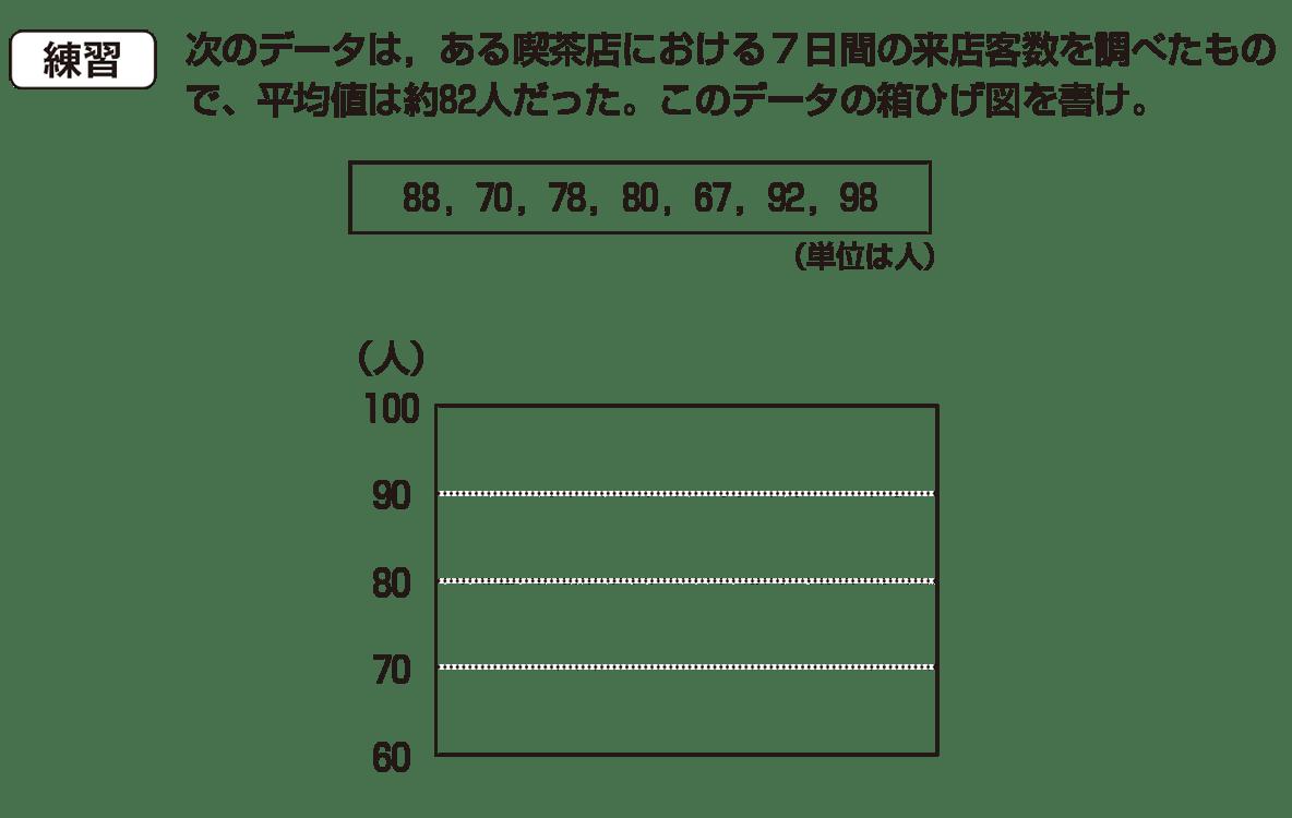 高校数学Ⅰ データ分析8 練習