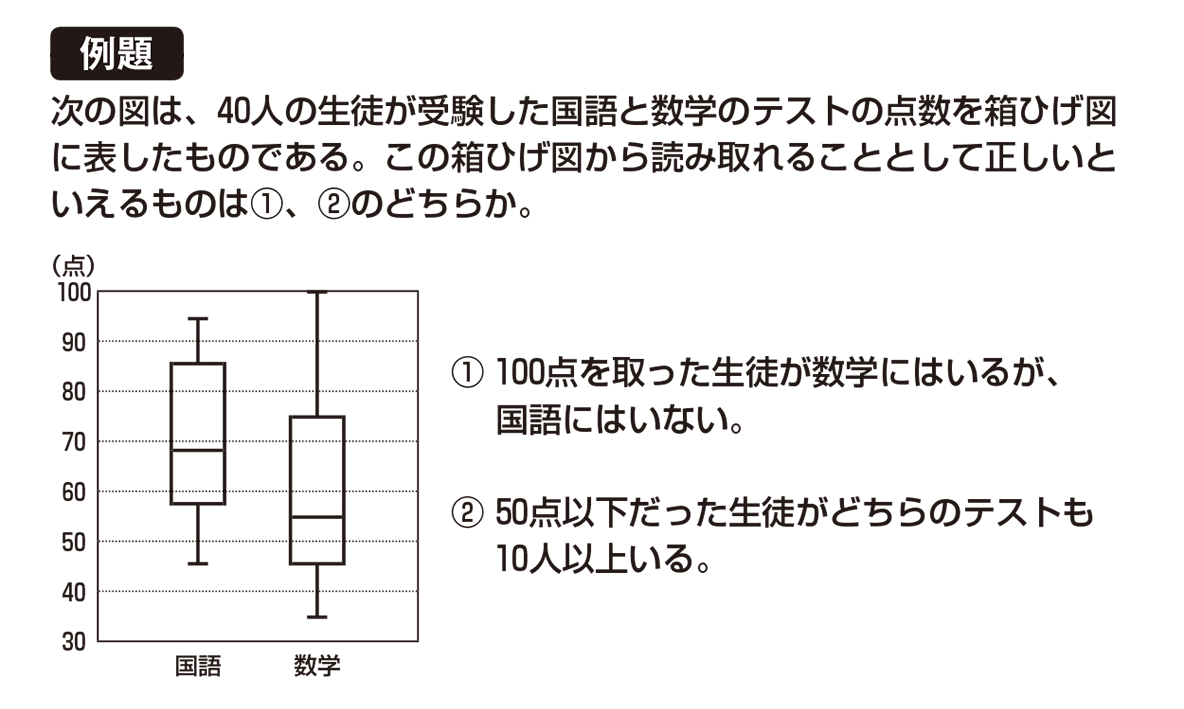 高校数学Ⅰ データ分析9 例題