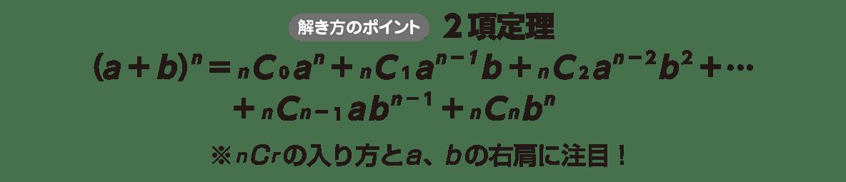 高校数学Ⅱ 式と証明3 ポイント